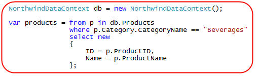ScottGu's Blog - LINQ to SQL (Part 3 - Querying our Database)