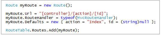 http://www.scottgu.com/blogposts/mvcrouting/step4.jpg