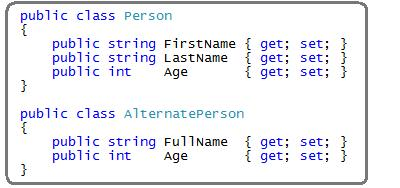 Linq Object Property To List