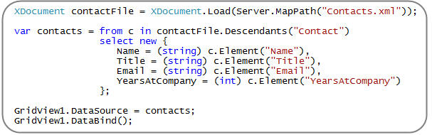 ScottGu's Blog - The C# ?? null coalescing operator (and
